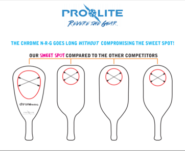 Best Pickleball Paddles In 2019   Newest Paddle Releases