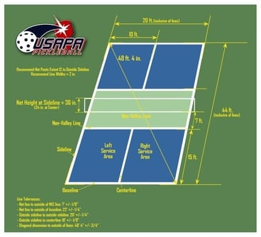 Pickleball Faqs All About Pickleball Amp Answers To Common
